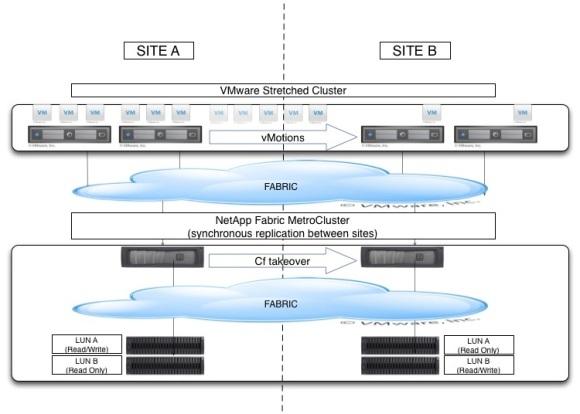 vMSC_diagram